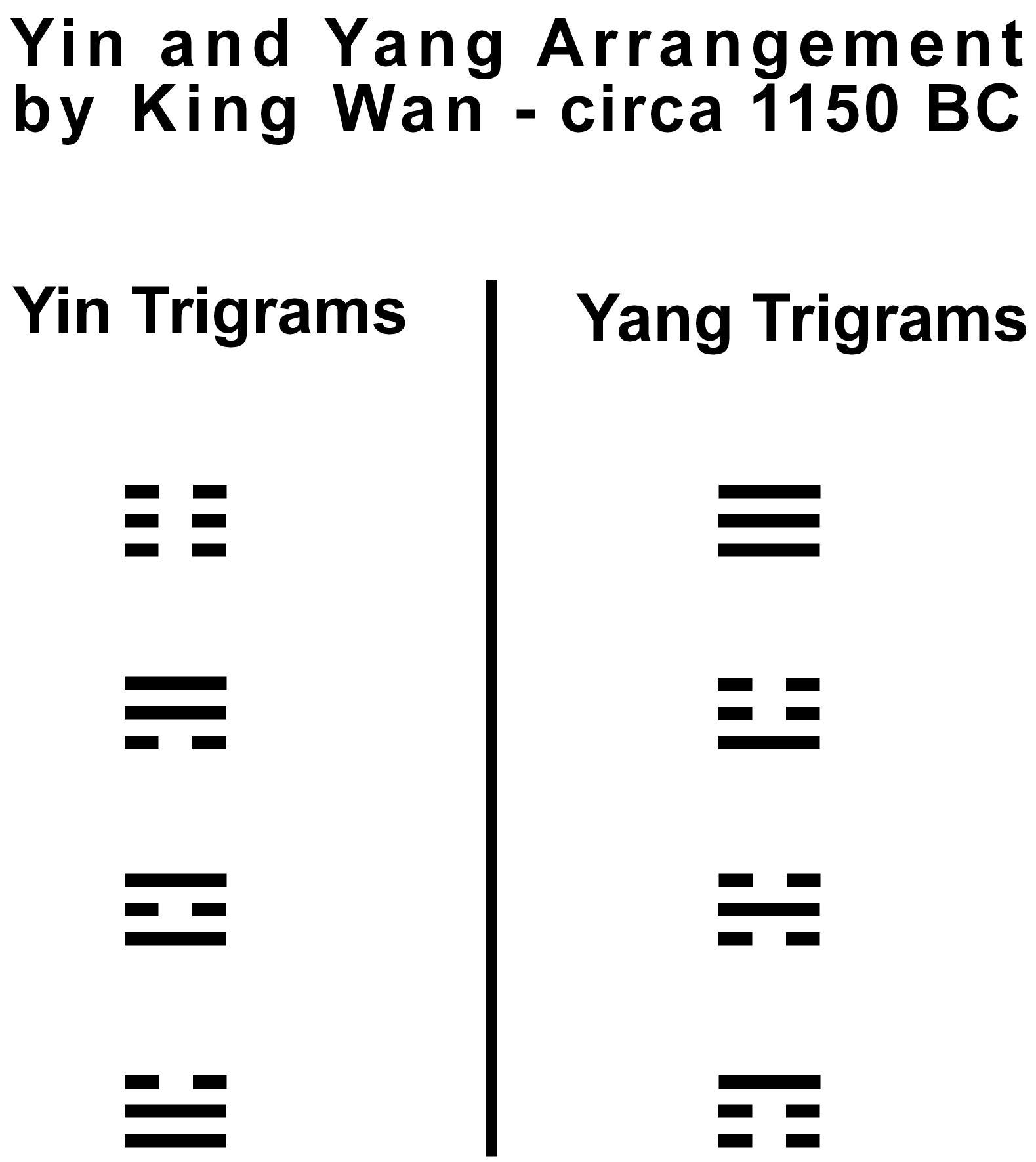 18 RA-8k Trigrams King Wan By Yin + Yang