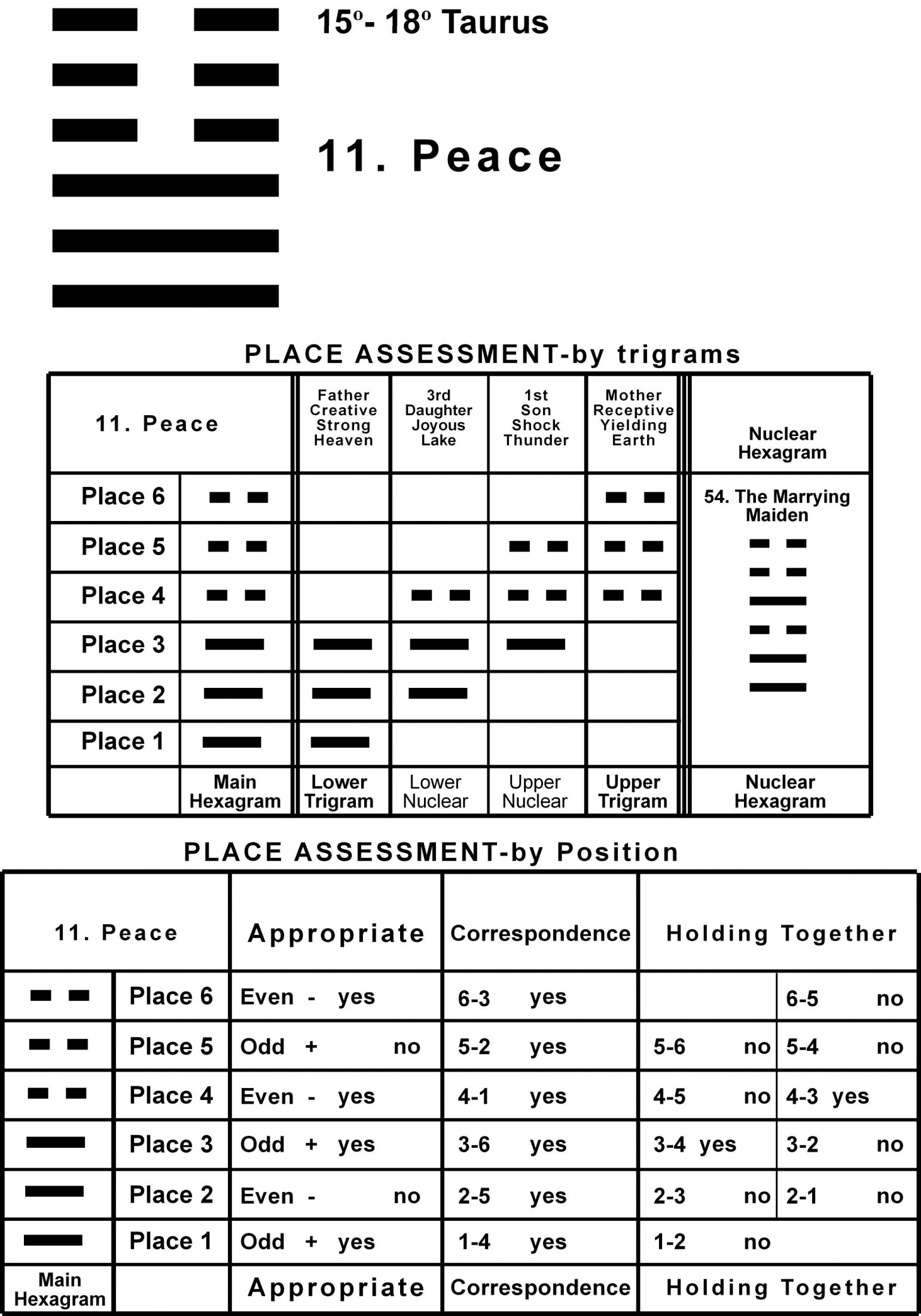 Places-02TA 15-18 Hx-11 Peace
